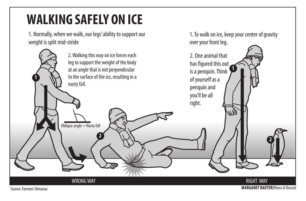 How to walk safely on ice.pdf