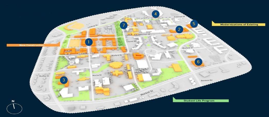 NCAT master plan graphic