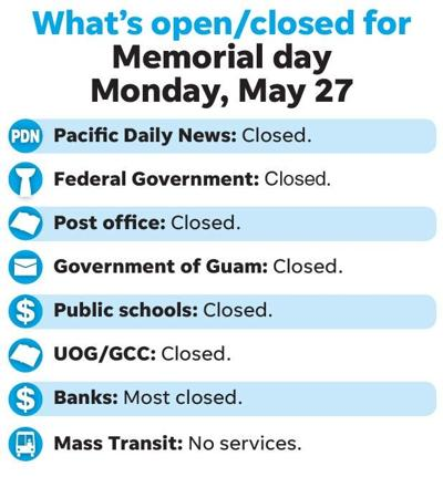 Open Closed Memorial Day2019