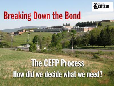 The CEFP Process bond 2020