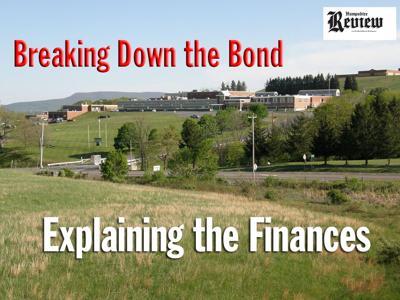 finances bond 2020