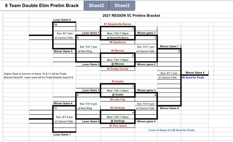 Region 5C Preliminary Bracket.jpg