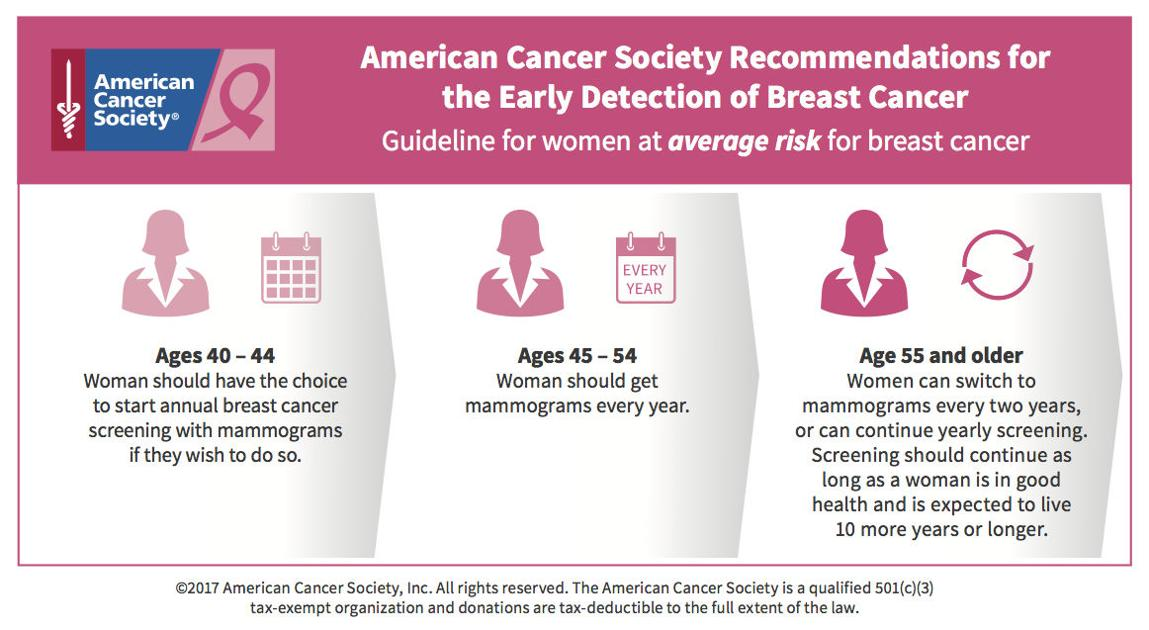 c823d725b5c Hospital kicks off Real Men Wear Pink campaign for Breast Cancer Awareness  Month