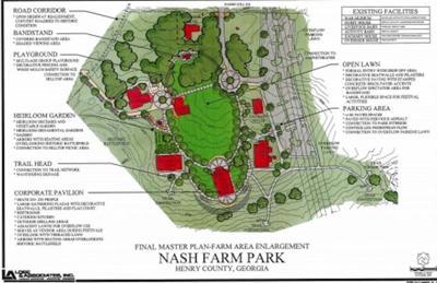 Nash Farm Master Plan