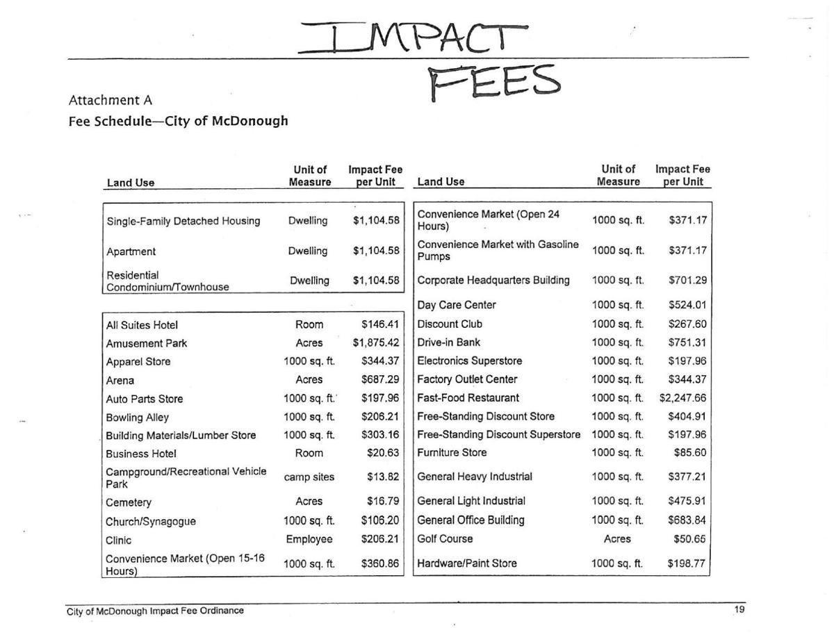 Impact Fee Schedule