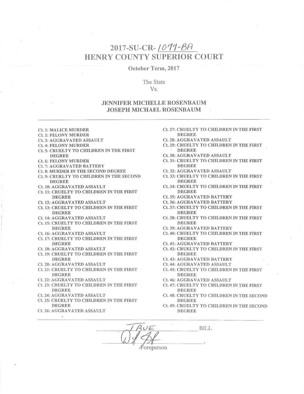 INDICTMENT: State v. Jennifer and Joseph Rosenbaum