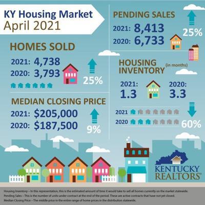 thumbnail_Housing-Stats-April2021