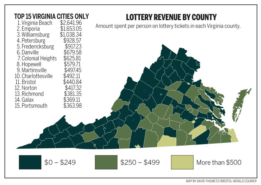 Scratching beneath the surface of the Virginia lottery