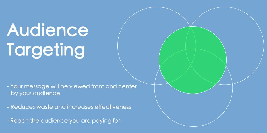 BH Digital Marketing Services Remarketing