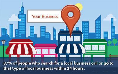 Local SEO for Businesses. | BH Digital Marketing Services | Bristol VA
