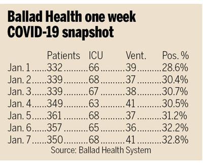 Ballad snapshot January