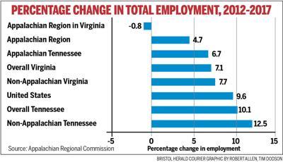 ARC employment report