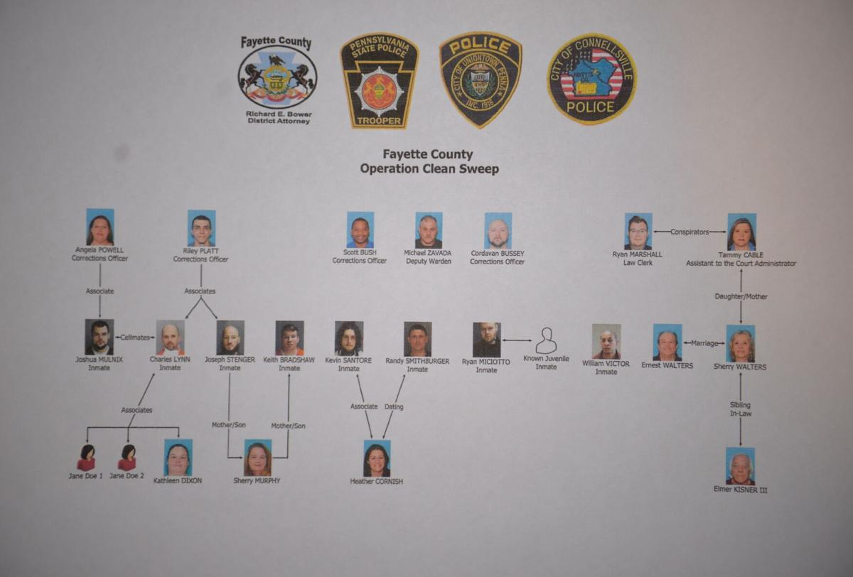 Grand jury indictments announced