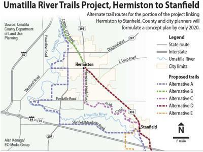 Umatilla River Trails Project map