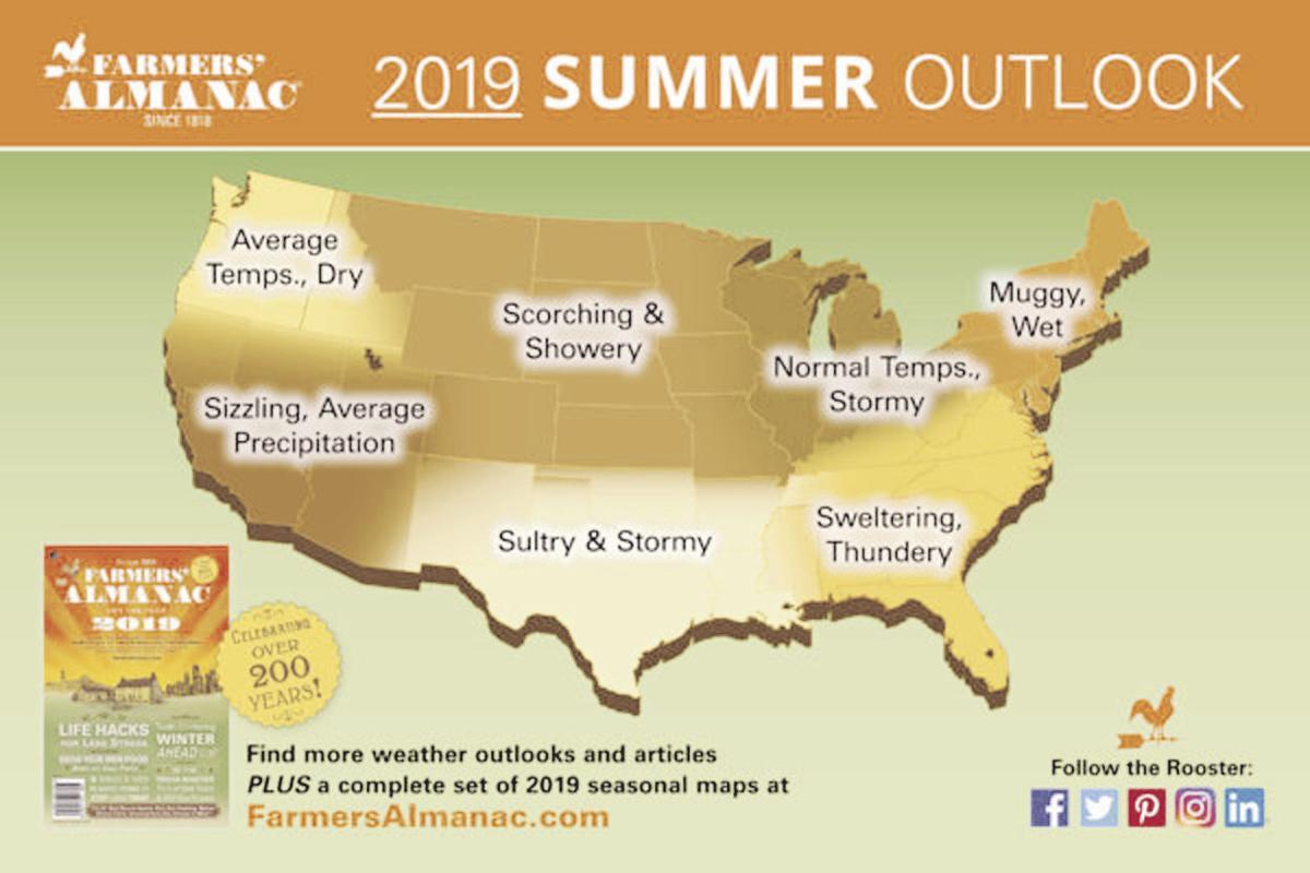 Farmers Almanac Predicts Sultry Soggy Summer Ahead News Hiawathaworldonline Com