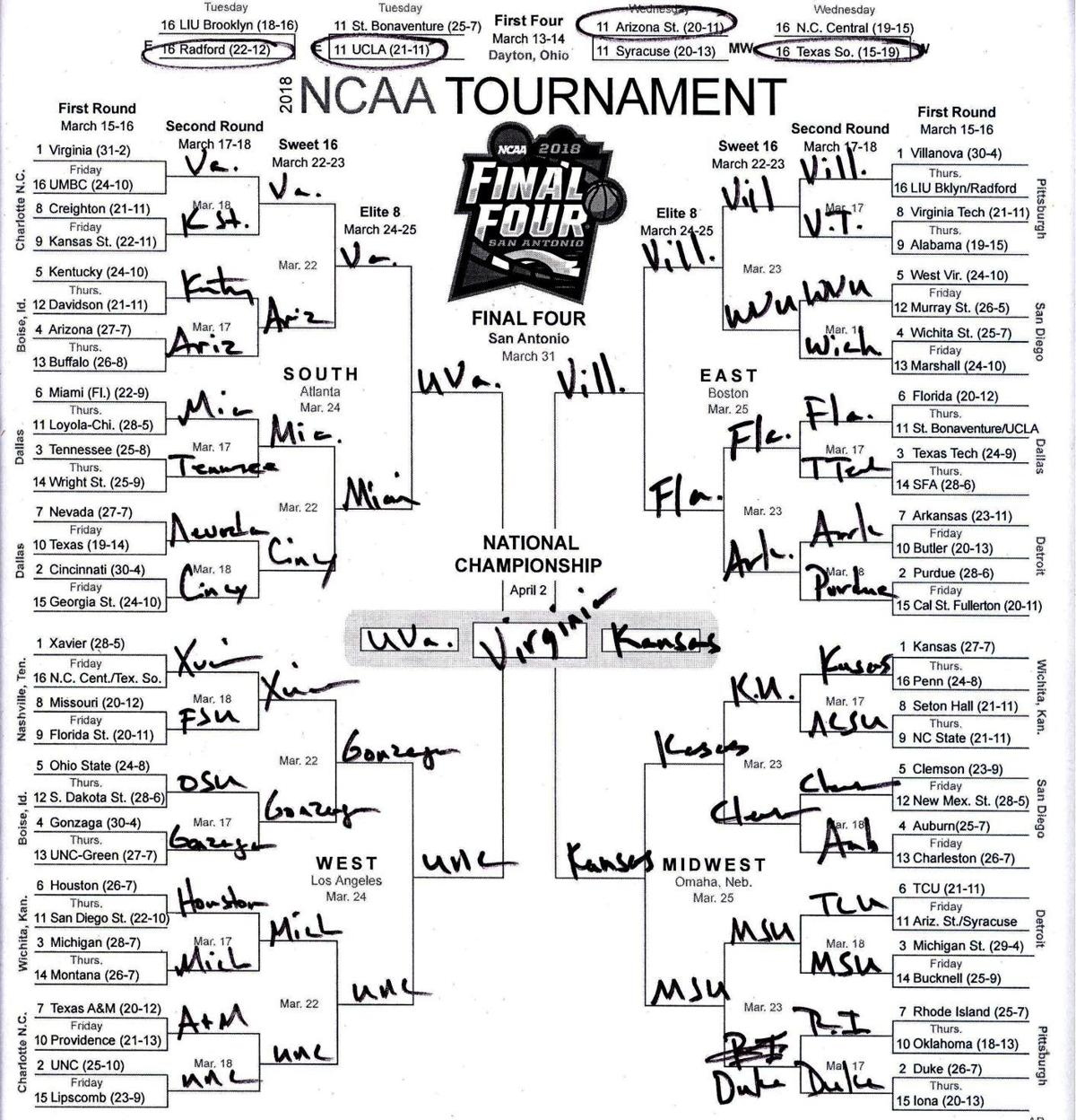 It's just a graphic of Crush Printable Ncaa Bracket With Records