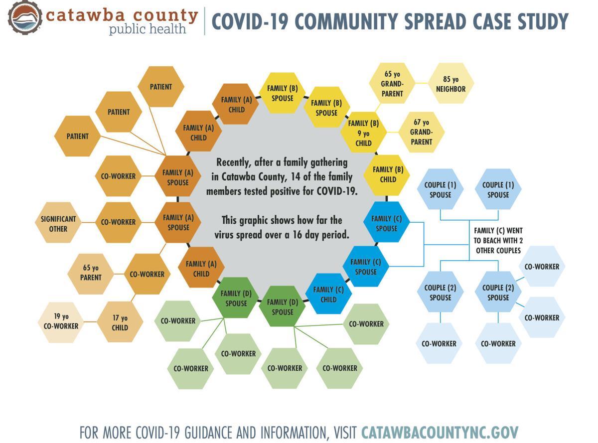 Community Spread Sample Graphic_v6