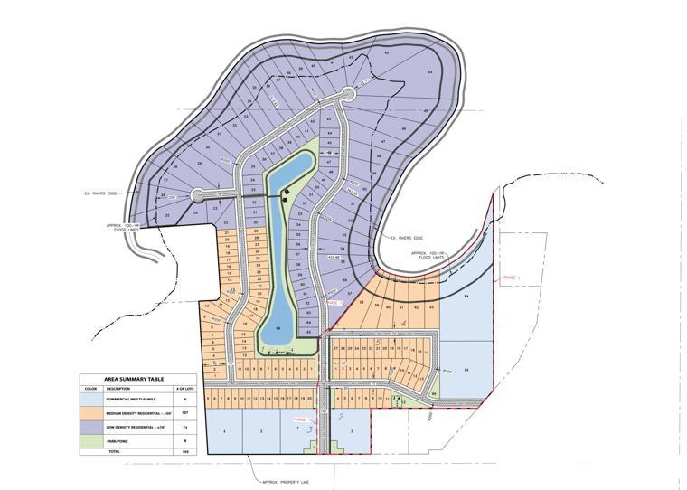Riverwalk proposal