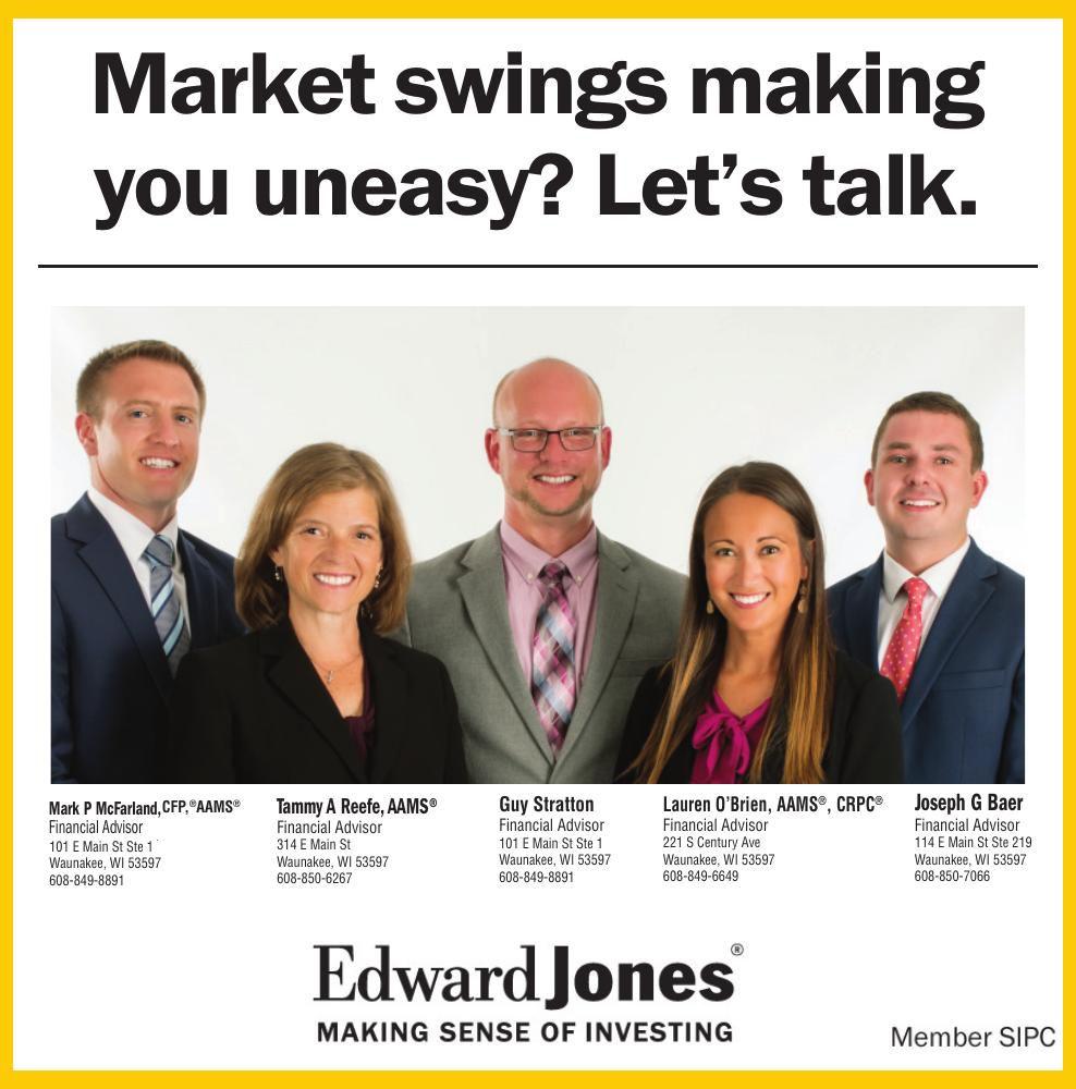 Market swings making