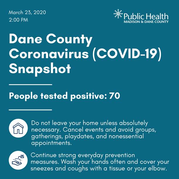 Dane County COVID-19 Snapshot for March 23, 2020