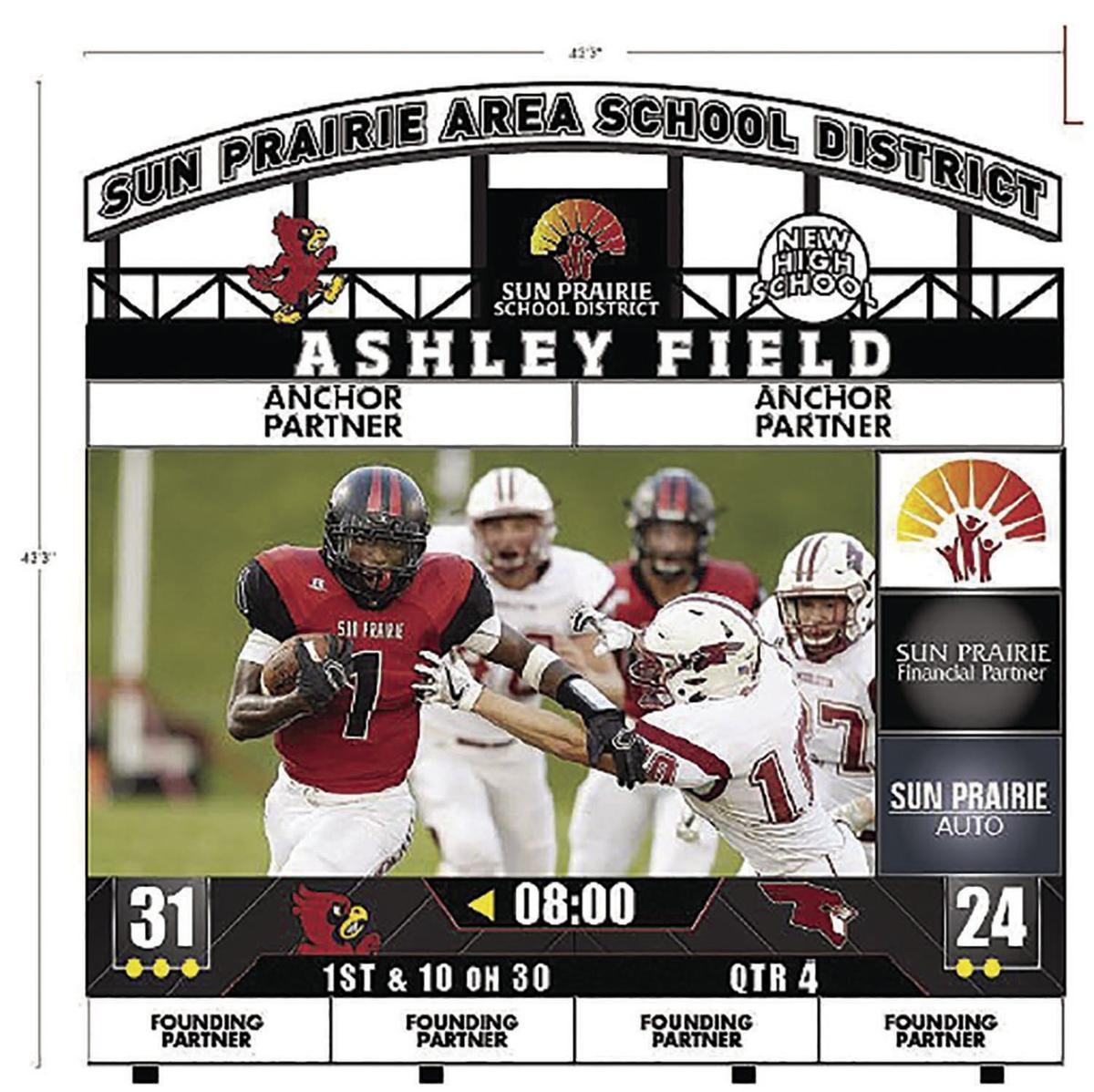 Ashley Field Scoreboard (2019)