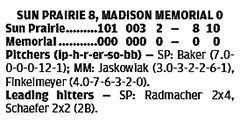 Sun Prairie 8, Madison Memorial 0