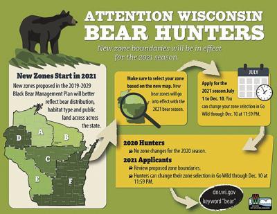 Attention Bear Hunters (2020)