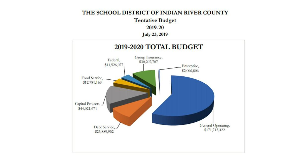 Schools seek budget transparency | News | hometownnewstc com