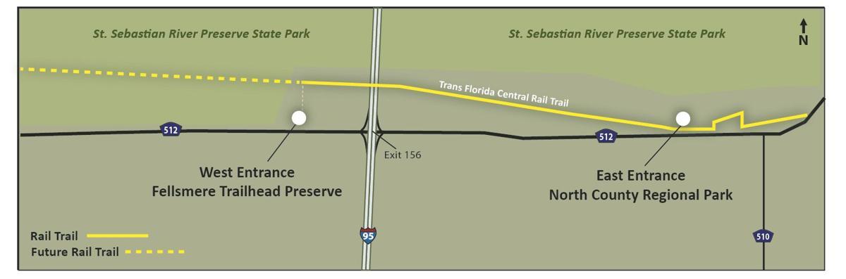 Trans-Florida Central Railroad Bike Trail