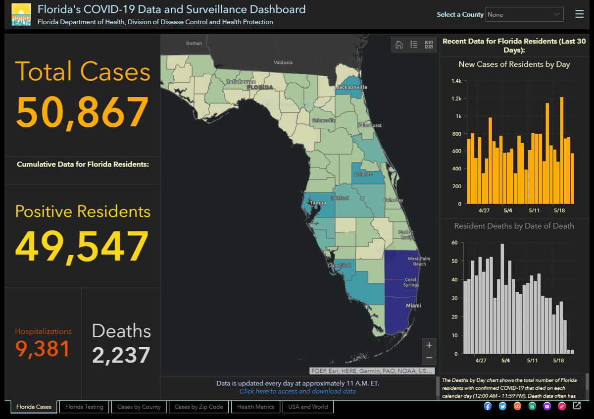 Florida Department of Health Updates New COVID-19 Cases, Announces Four Deaths Related to COVID-19