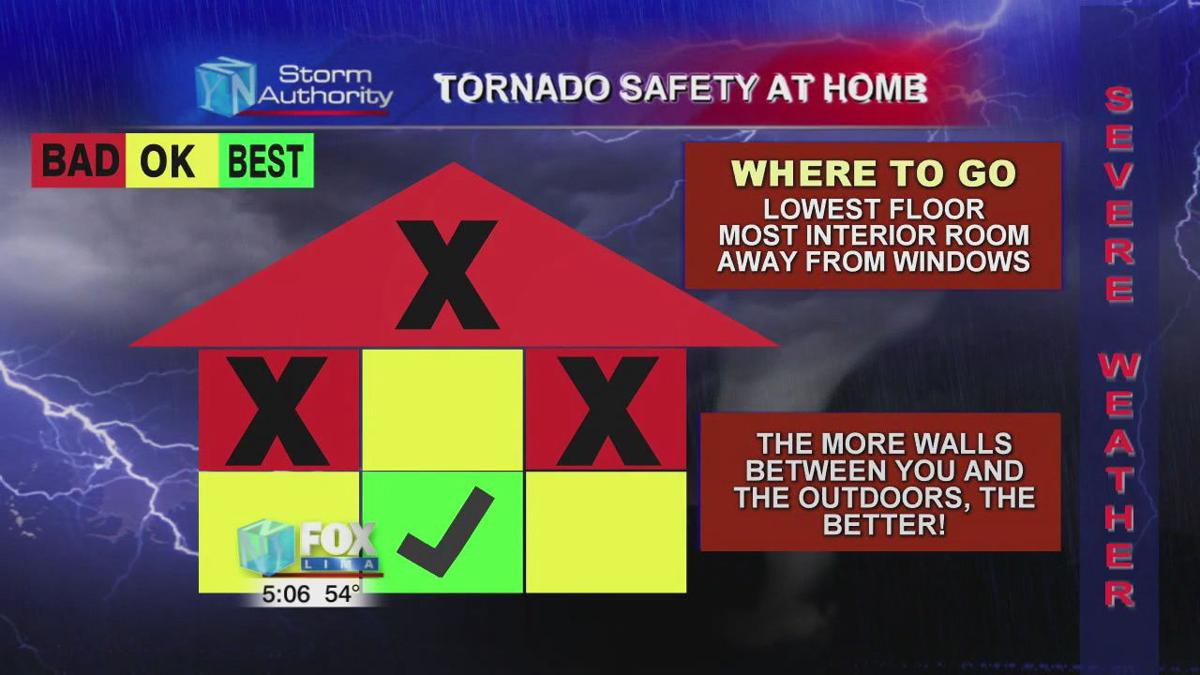 Have a plan to make sure you are prepared for severe weather