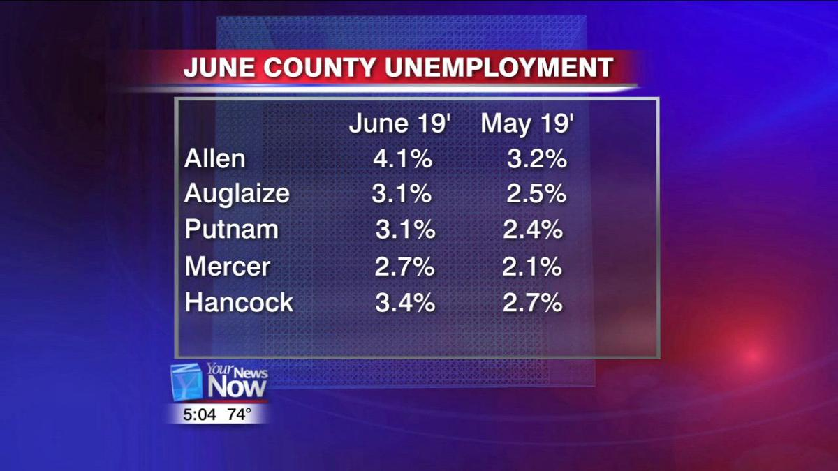 Ohio unemployment rates jump from May to June 1.jpg
