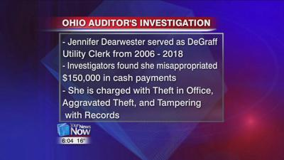 Former De Graff employee facing multiple felony charges involving theft