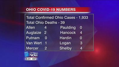 Ohio's COVID-19 numbers as of March 30th