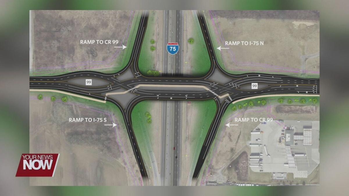 Diverging diamond to replace I-75 & Co. Rd. 99 interchange in Findlay