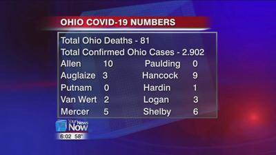 Ohio Department of Health COVID-19  numbers for April 2nd, 2020