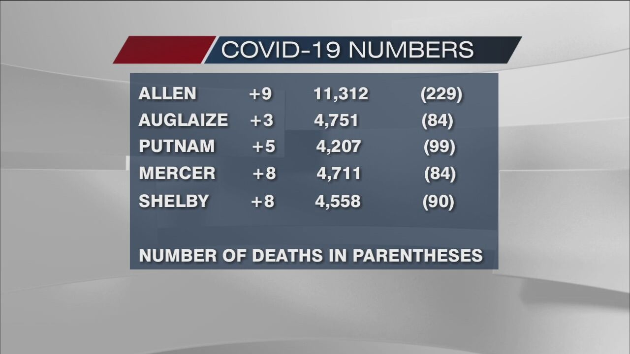 April 16th COVID-19 numbers