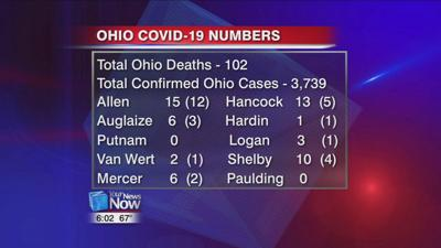 April 4th COVID-19 numbers from the Ohio Department of Health