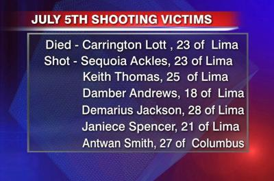 Police Release Victims Names In July 4th Party Shooting News