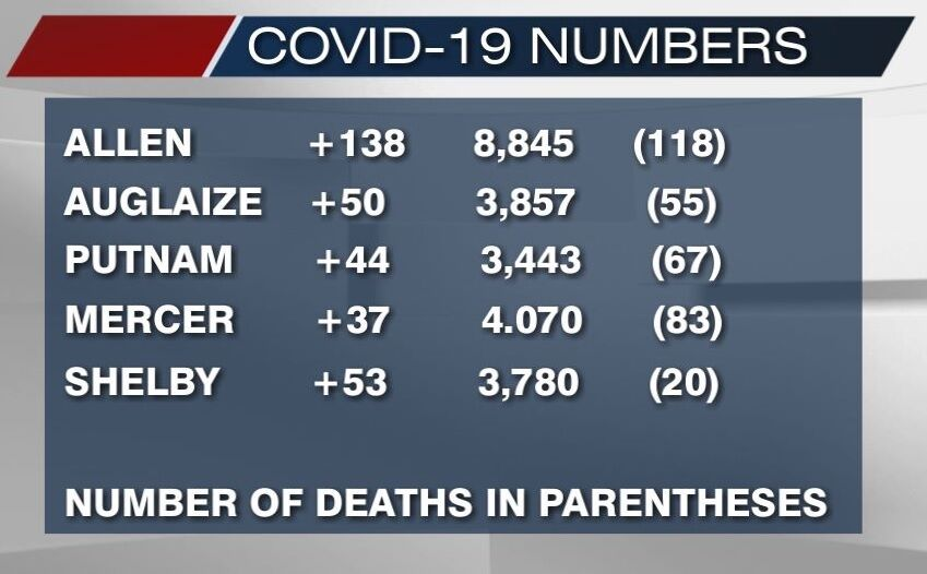 COVID-19 numbers for January 7, 2021
