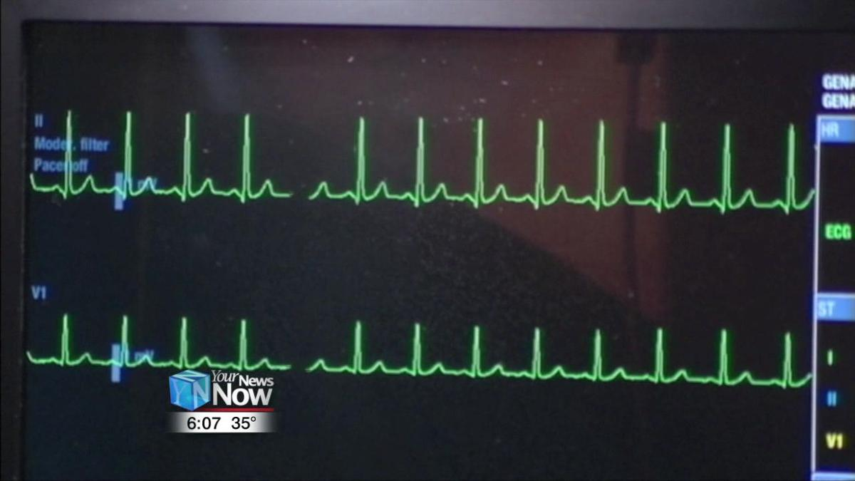 Study shows heart disease on the rise for women under 55 2.jpg