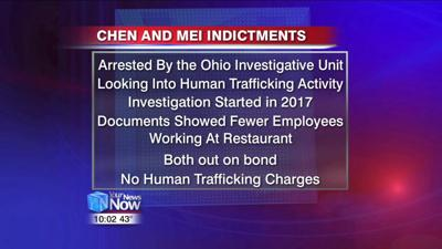 Two former Celina restaurant owners get indicted on multiple charges 1.jpg
