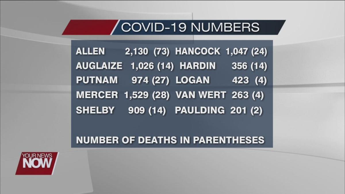 Local and State COVID-19 numbers for October 22, 2020