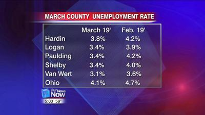 Unemployment rates dip in the month of March 1.jpg