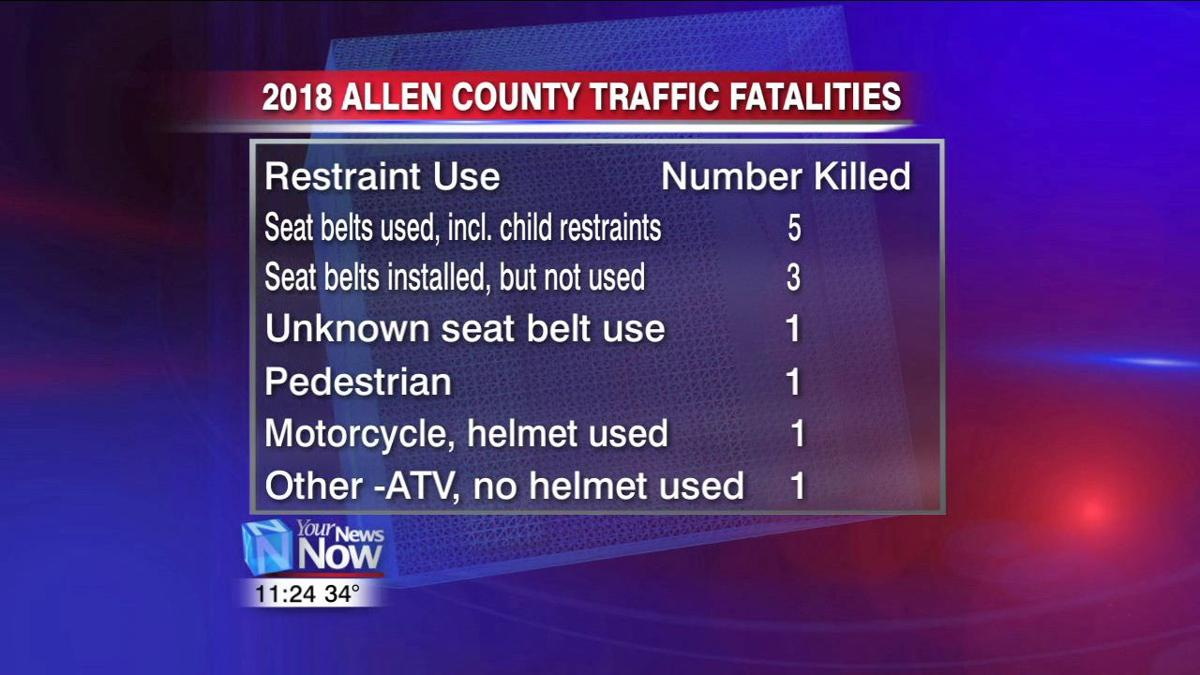 Fatal crashes in Allen Co. down in 2018 from year before1.jpg