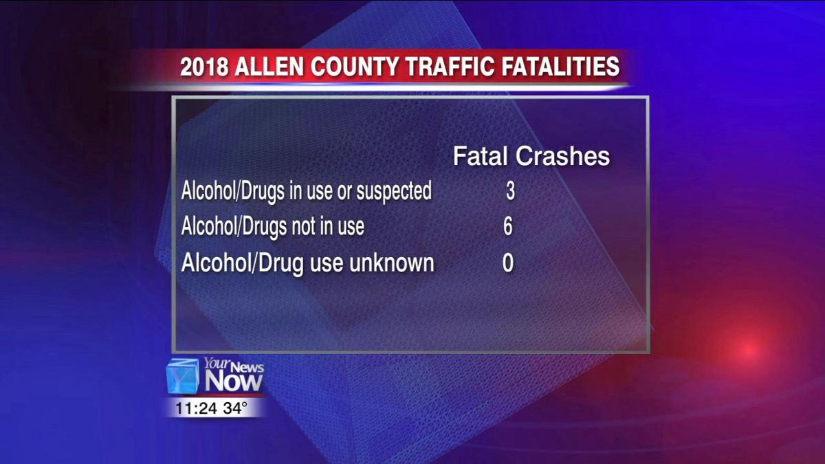 Fatal crashes in Allen Co. down in 2018 from year before.jpg