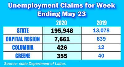 Report: April unemployment rates surge