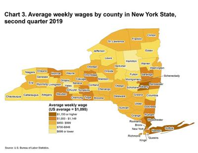 Twin County wages fall short