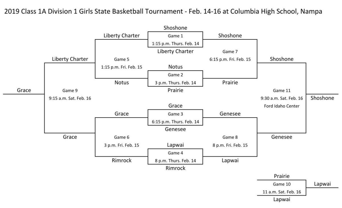 2019 Class 1A Division 1 State girls basketball tournament