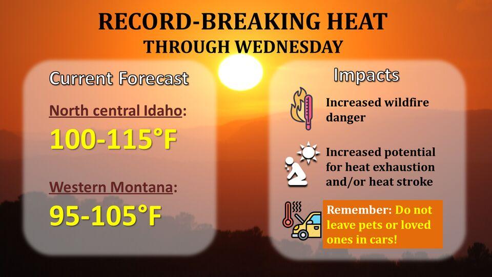 Heat wave weather graphic 1